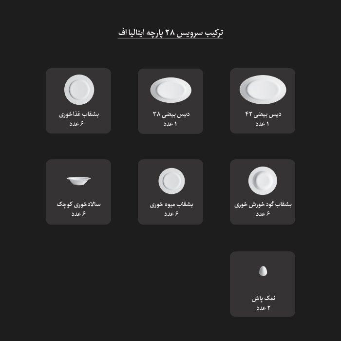 سرویس غذاخوری 28 پارچه چینی زرین ایران سری ایتالیااف طرح اصفهان